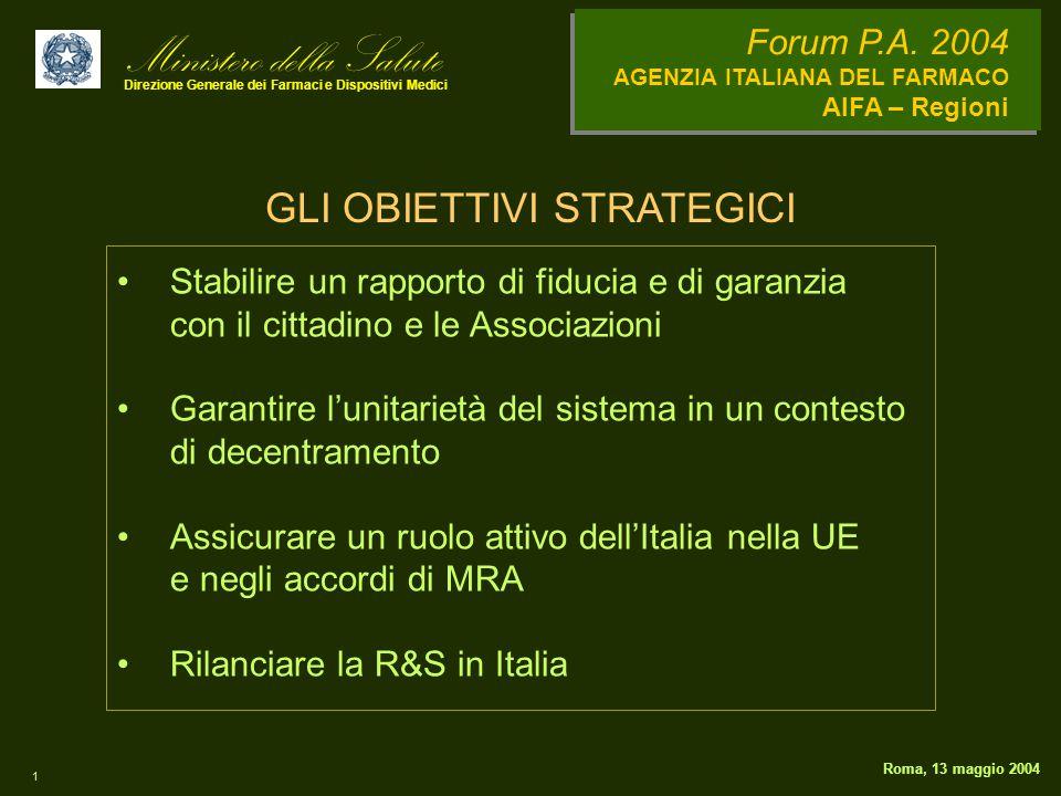Ministero della Salute Direzione Generale dei Farmaci e Dispositivi Medici Forum P.A. 2004 AGENZIA ITALIANA DEL FARMACO AIFA – Regioni 1 Roma, 13 magg