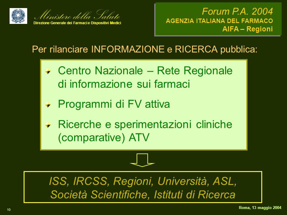 Ministero della Salute Direzione Generale dei Farmaci e Dispositivi Medici Forum P.A. 2004 AGENZIA ITALIANA DEL FARMACO AIFA – Regioni 10 Roma, 13 mag