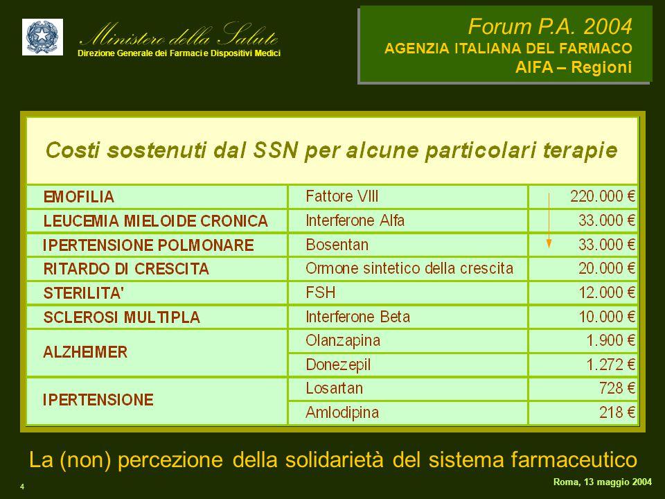Ministero della Salute Direzione Generale dei Farmaci e Dispositivi Medici Forum P.A. 2004 AGENZIA ITALIANA DEL FARMACO AIFA – Regioni 4 Roma, 13 magg