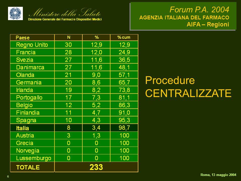 Ministero della Salute Direzione Generale dei Farmaci e Dispositivi Medici Forum P.A. 2004 AGENZIA ITALIANA DEL FARMACO AIFA – Regioni 6 Roma, 13 magg