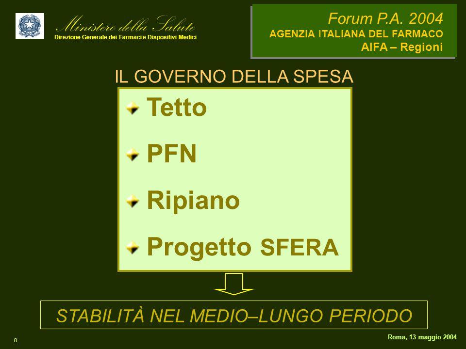 Ministero della Salute Direzione Generale dei Farmaci e Dispositivi Medici Forum P.A. 2004 AGENZIA ITALIANA DEL FARMACO AIFA – Regioni 8 Roma, 13 magg