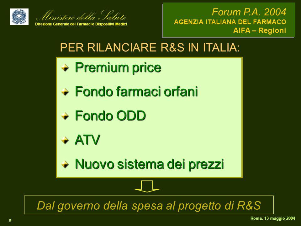 Ministero della Salute Direzione Generale dei Farmaci e Dispositivi Medici Forum P.A. 2004 AGENZIA ITALIANA DEL FARMACO AIFA – Regioni 9 Roma, 13 magg