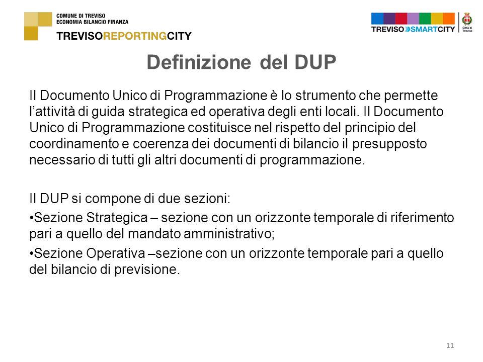 Definizione del DUP 11 Il Documento Unico di Programmazione è lo strumento che permette l'attività di guida strategica ed operativa degli enti locali.