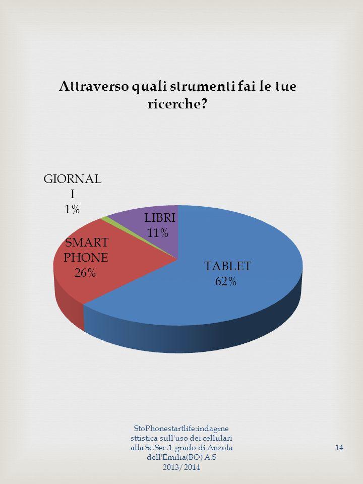StoPhonestartlife:indagine sttistica sull uso dei cellulari alla Sc.Sec.1 grado di Anzola dell Emilia(BO) A.S 2013/2014 14