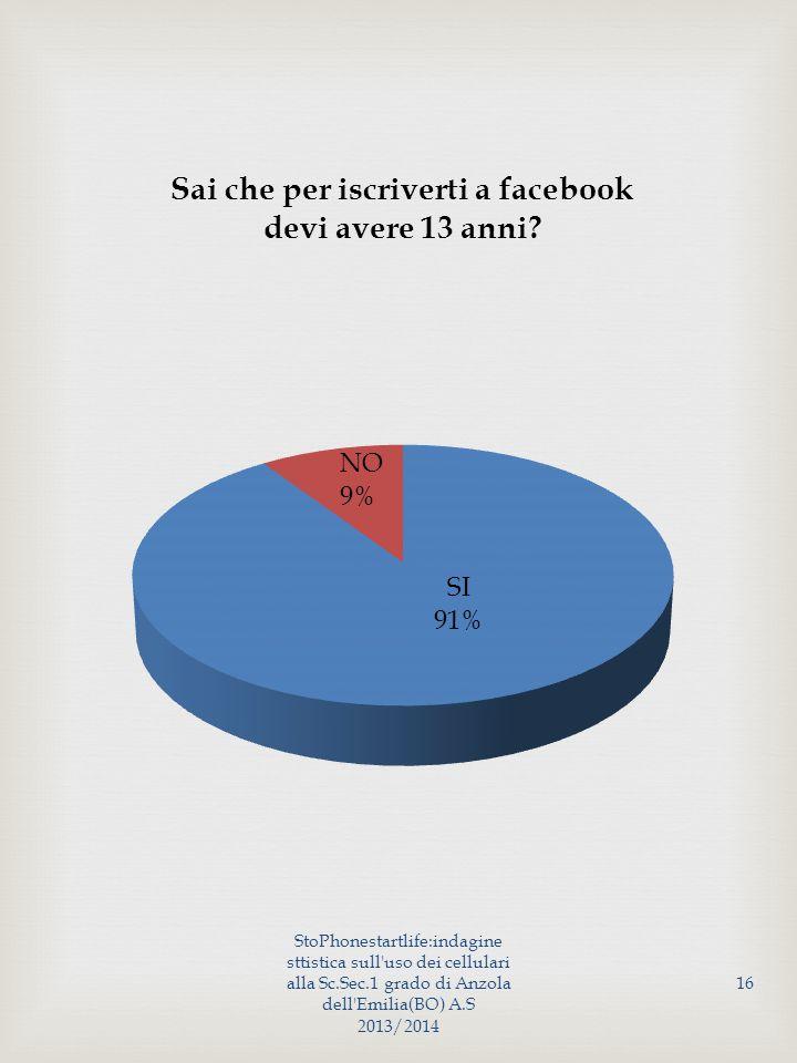 StoPhonestartlife:indagine sttistica sull uso dei cellulari alla Sc.Sec.1 grado di Anzola dell Emilia(BO) A.S 2013/2014 16