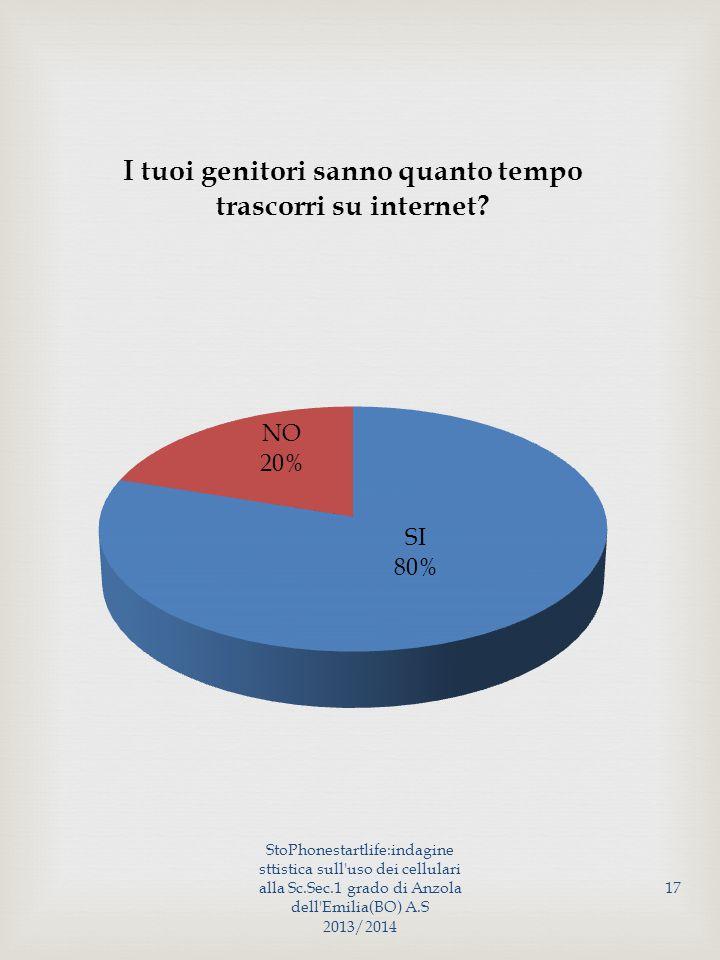 StoPhonestartlife:indagine sttistica sull uso dei cellulari alla Sc.Sec.1 grado di Anzola dell Emilia(BO) A.S 2013/2014 17