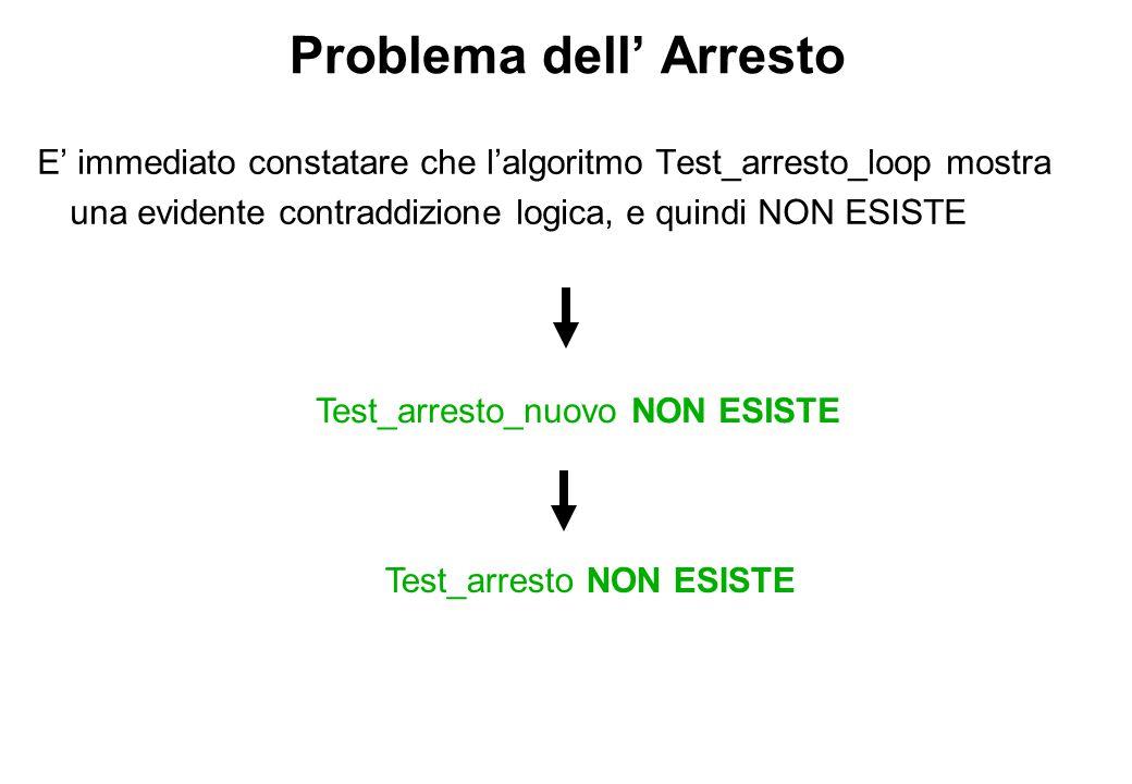 Problema dell' Arresto E' immediato constatare che l'algoritmo Test_arresto_loop mostra una evidente contraddizione logica, e quindi NON ESISTE Test_arresto_nuovo NON ESISTE Test_arresto NON ESISTE