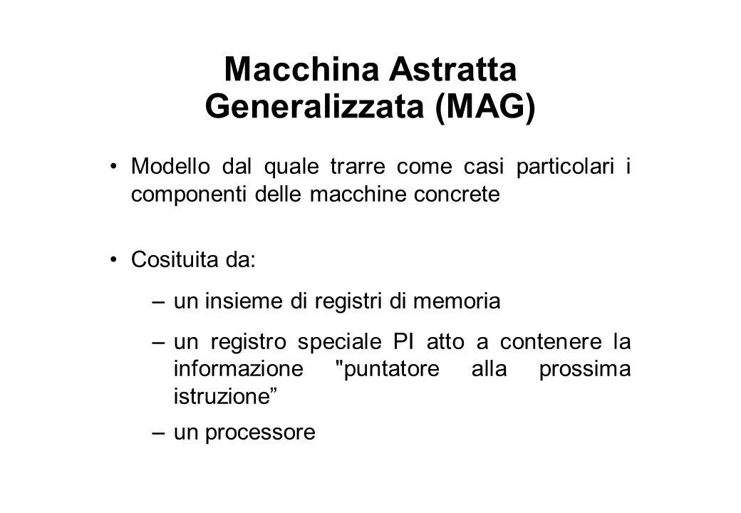 Macchina Astratta Generalizzata (MAG) Modello dal quale trarre come casi particolari i componenti delle macchine concrete Cosituita da: –un insieme di registri di memoria –un registro speciale PI atto a contenere la informazione puntatore alla prossima istruzione –un processore