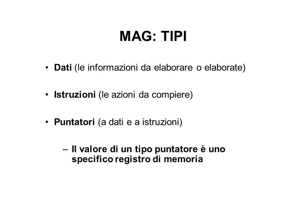 MAG: TIPI Dati (le informazioni da elaborare o elaborate) Istruzioni (le azioni da compiere) Puntatori (a dati e a istruzioni) –Il valore di un tipo puntatore è uno specifico registro di memoria