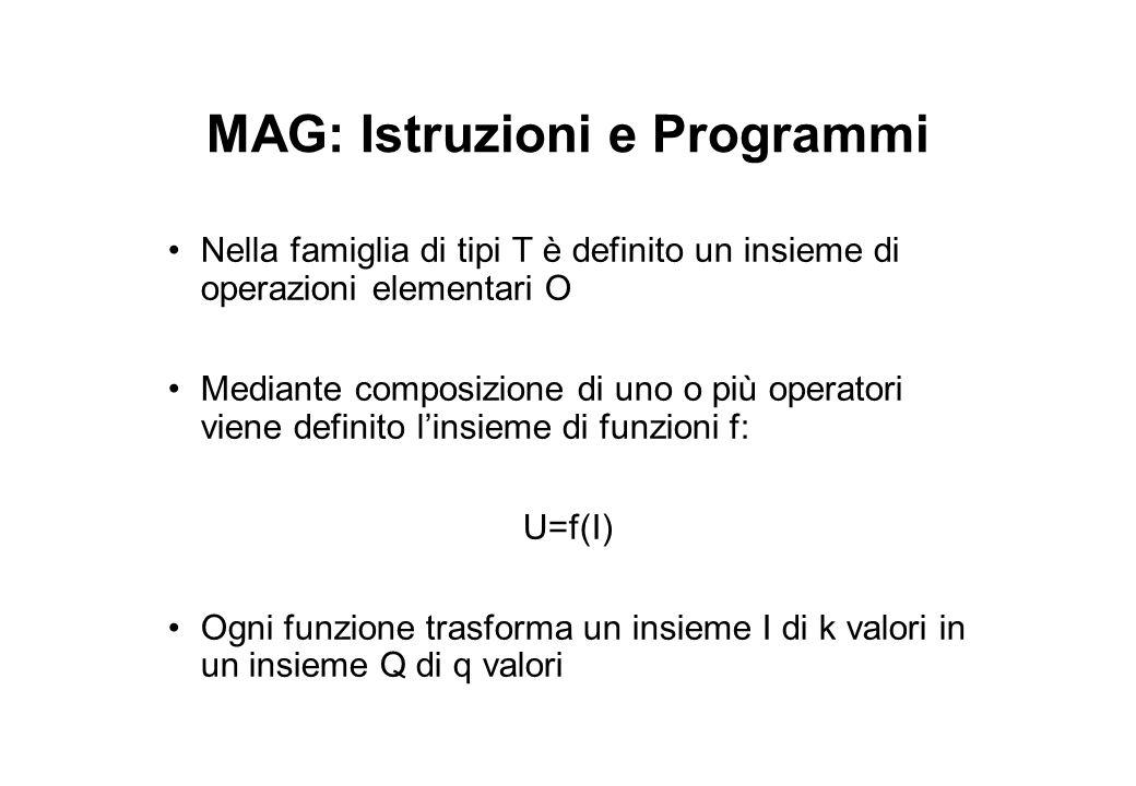 MAG: Istruzioni e Programmi Nella famiglia di tipi T è definito un insieme di operazioni elementari O Mediante composizione di uno o più operatori viene definito l'insieme di funzioni f: U=f(I) Ogni funzione trasforma un insieme I di k valori in un insieme Q di q valori