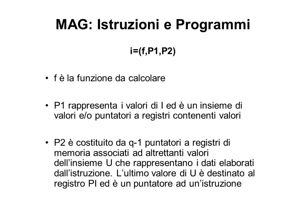 MAG: Istruzioni e Programmi i=(f,P1,P2) f è la funzione da calcolare P1 rappresenta i valori di I ed è un insieme di valori e/o puntatori a registri contenenti valori P2 è costituito da q-1 puntatori a registri di memoria associati ad altrettanti valori dell'insieme U che rappresentano i dati elaborati dall'istruzione.