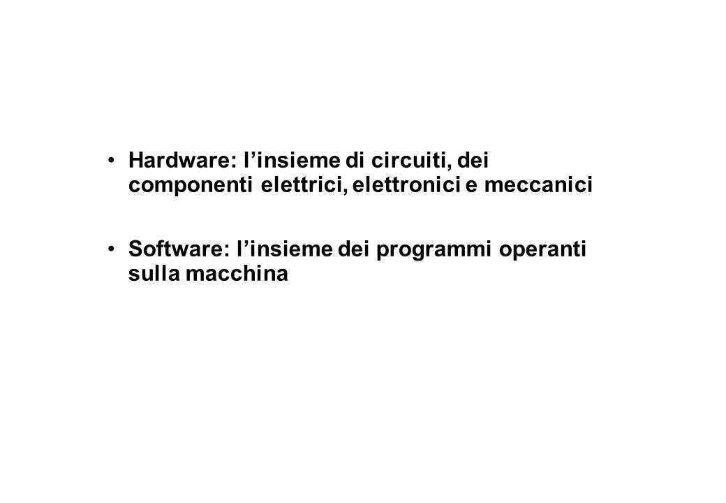 Hardware: l'insieme di circuiti, dei componenti elettrici, elettronici e meccanici Software: l'insieme dei programmi operanti sulla macchina