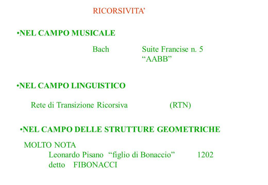 RICORSIVITA' NEL CAMPO MUSICALE BachSuite Francise n.