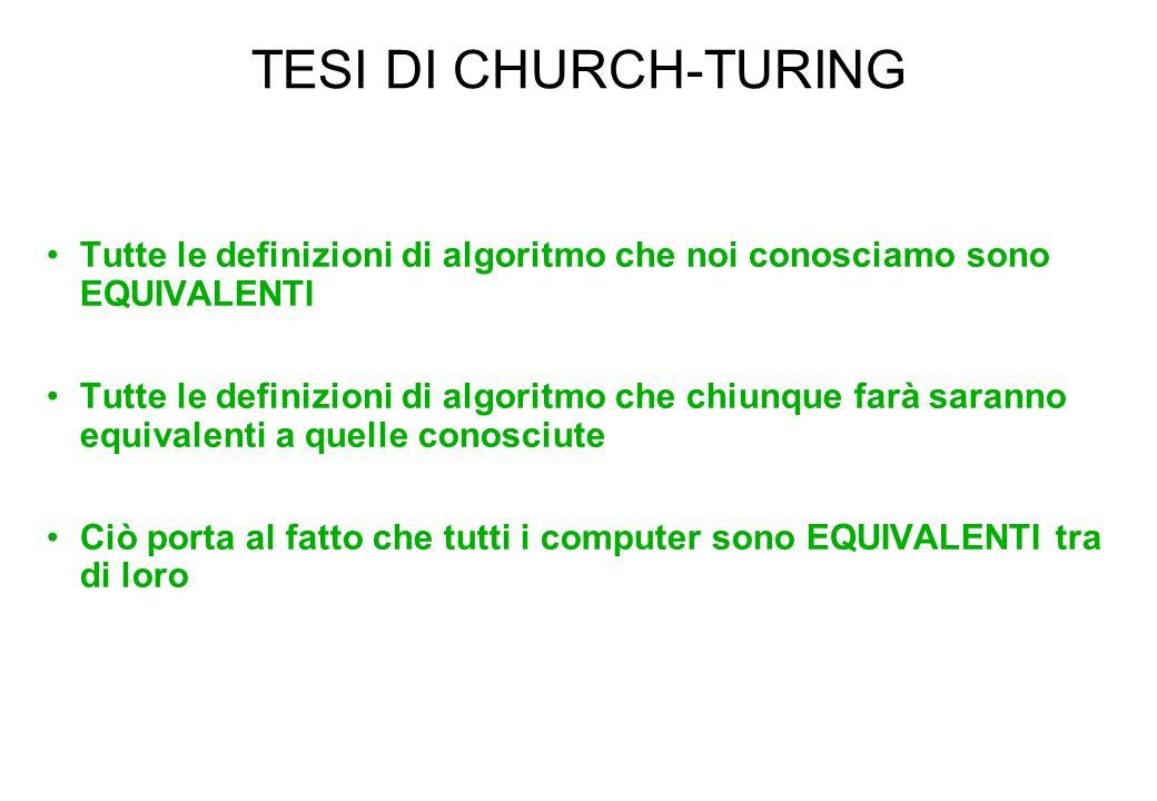 TESI DI CHURCH-TURING Tutte le definizioni di algoritmo che noi conosciamo sono EQUIVALENTI Tutte le definizioni di algoritmo che chiunque farà saranno equivalenti a quelle conosciute Ciò porta al fatto che tutti i computer sono EQUIVALENTI tra di loro