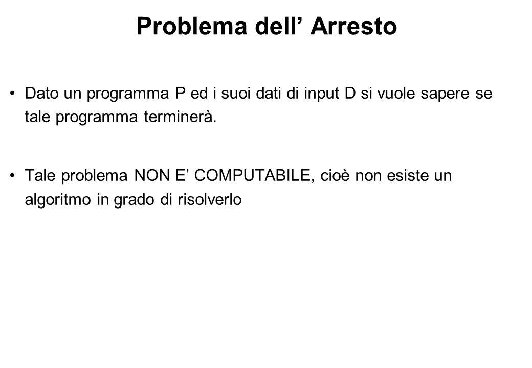 Problema dell' Arresto Dato un programma P ed i suoi dati di input D si vuole sapere se tale programma terminerà.