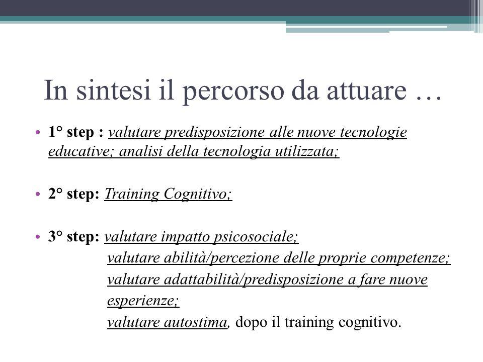 In sintesi il percorso da attuare … 1° step : valutare predisposizione alle nuove tecnologie educative; analisi della tecnologia utilizzata; 2° step: