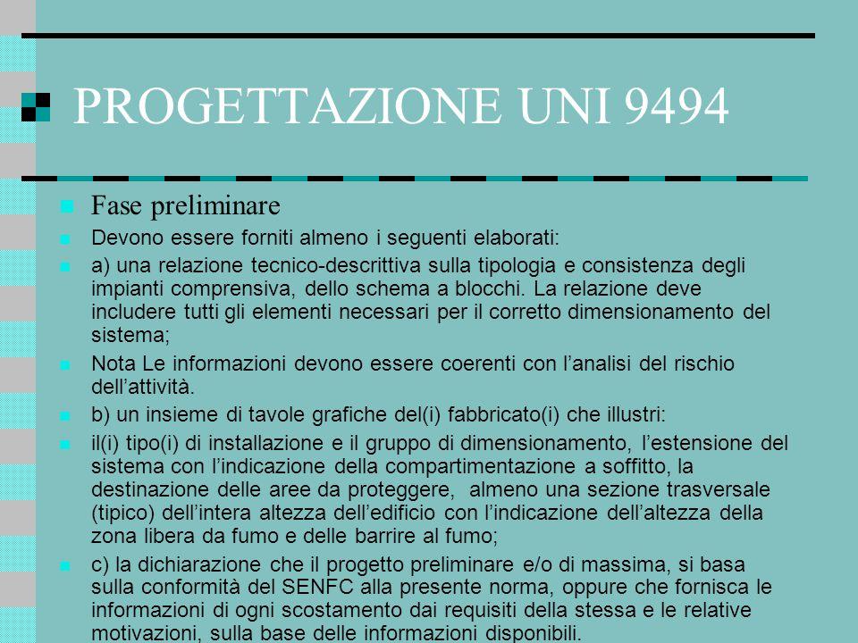 PROGETTAZIONE UNI 9494 Fase preliminare Devono essere forniti almeno i seguenti elaborati: a) una relazione tecnico-descrittiva sulla tipologia e cons