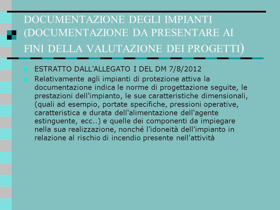 DOCUMENTAZIONE DEGLI IMPIANTI (DOCUMENTAZIONE DA PRESENTARE AI FINI DELLA VALUTAZIONE DEI PROGETTI ) ESTRATTO DALL'ALLEGATO I DEL DM 7/8/2012 Relativa