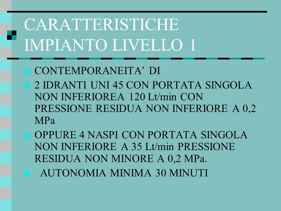 CARATTERISTICHE IMPIANTO LIVELLO 1 CONTEMPORANEITA' DI 2 IDRANTI UNI 45 CON PORTATA SINGOLA NON INFERIOREA 120 Lt/min CON PRESSIONE RESIDUA NON INFERI