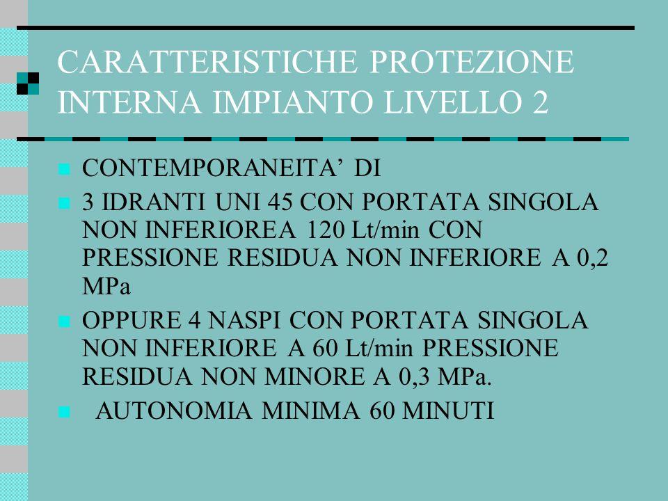 CARATTERISTICHE PROTEZIONE INTERNA IMPIANTO LIVELLO 2 CONTEMPORANEITA' DI 3 IDRANTI UNI 45 CON PORTATA SINGOLA NON INFERIOREA 120 Lt/min CON PRESSIONE