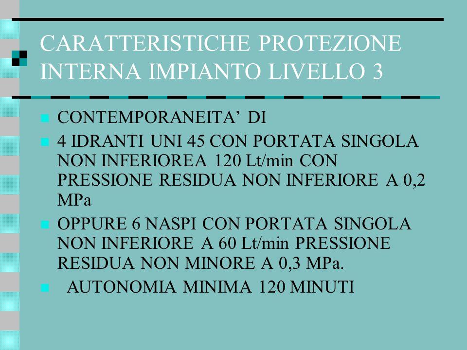 CARATTERISTICHE PROTEZIONE INTERNA IMPIANTO LIVELLO 3 CONTEMPORANEITA' DI 4 IDRANTI UNI 45 CON PORTATA SINGOLA NON INFERIOREA 120 Lt/min CON PRESSIONE
