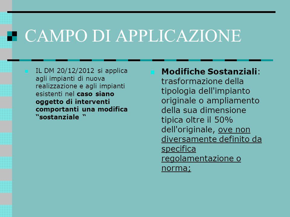 CAMPO DI APPLICAZIONE IL DM 20/12/2012 si applica agli impianti di nuova realizzazione e agli impianti esistenti nel caso siano oggetto di interventi