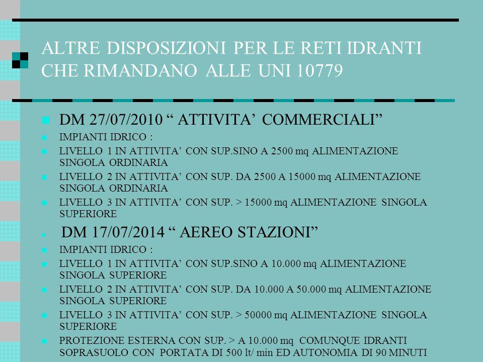 """ALTRE DISPOSIZIONI PER LE RETI IDRANTI CHE RIMANDANO ALLE UNI 10779 DM 27/07/2010 """" ATTIVITA' COMMERCIALI"""" IMPIANTI IDRICO : LIVELLO 1 IN ATTIVITA' CO"""
