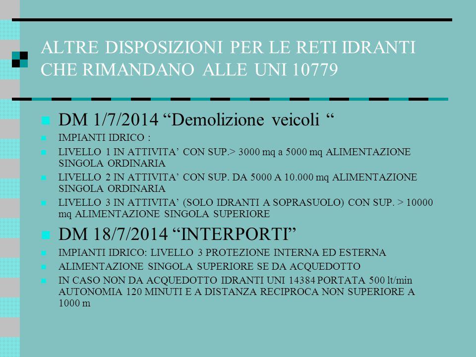 """ALTRE DISPOSIZIONI PER LE RETI IDRANTI CHE RIMANDANO ALLE UNI 10779 DM 1/7/2014 """"Demolizione veicoli """" IMPIANTI IDRICO : LIVELLO 1 IN ATTIVITA' CON SU"""