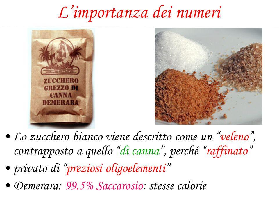 """L'importanza dei numeri Lo zucchero bianco viene descritto come un """"veleno"""", contrapposto a quello """"di canna"""", perché """"raffinato"""" privato di """"preziosi"""