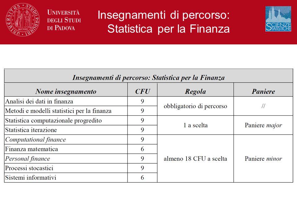 Insegnamenti di percorso: Statistica per la Finanza