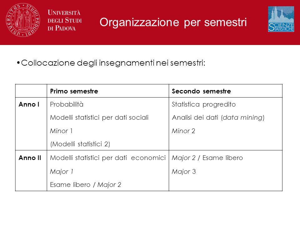 Collocazione degli insegnamenti nei semestri: Organizzazione per semestri Primo semestreSecondo semestre Anno I ProbabilitàStatistica progredito Model