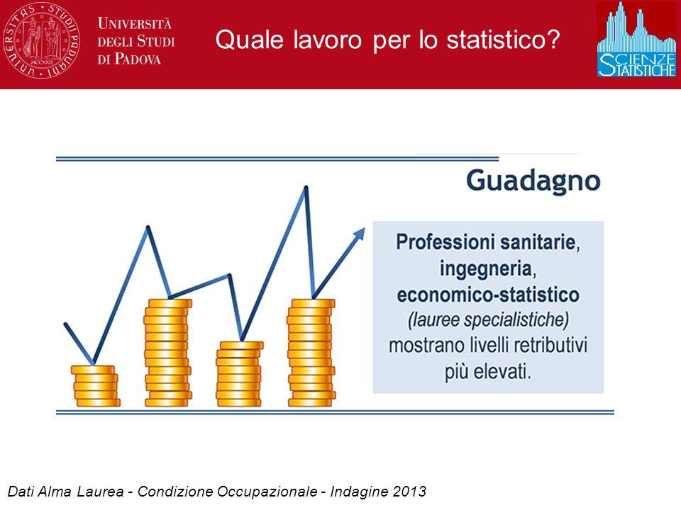 Titolo della sezione Eventuale sottotitolo Quale lavoro per lo statistico? Dati Alma Laurea - Condizione Occupazionale - Indagine 2013