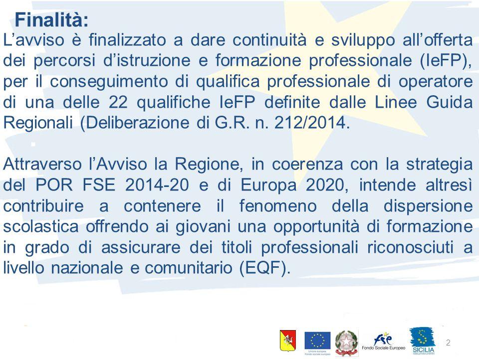 10 giugno 2015 Palermo 2 Finalità: L'avviso è finalizzato a dare continuità e sviluppo all'offerta dei percorsi d'istruzione e formazione professionale (IeFP), per il conseguimento di qualifica professionale di operatore di una delle 22 qualifiche IeFP definite dalle Linee Guida Regionali (Deliberazione di G.R.