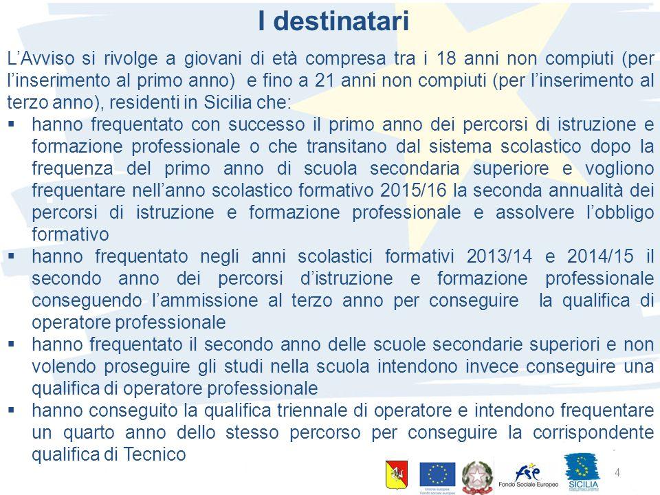 10 giugno 2015 Palermo 5 I soggetti beneficiari I Soggetti beneficiari dell'Avviso sono:  le Istituzioni scolastiche del secondo ciclo di istruzione che erogano la tipologia formativa oggetto dell'Avviso (IeFP), che vogliono attivare percorsi di terzo anno per il conseguimento di una qualifica triennale.
