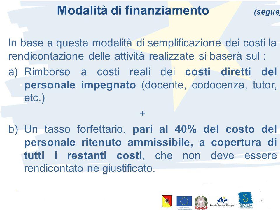 10 giugno 2015 Palermo 10 Modalità di finanziamento Esempio di applicazione CostiPreventivoConsuntivo* a) Costi del personale impegnato nel progetto 70.000,0065.000,00 b) Altri costi forfettari riconosciuti (40% di a) 28.000,0026.000,00 TOTALE 98.000,0091.000,00 * Nel caso in cui i costi del personale rendicontati e ritenuti ammissibili a consuntivo siano inferiori a quelli previsti a preventivo i costi forfettari riconosciuti si riducono di conseguenza
