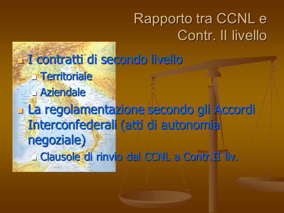 Rapporto tra CCNL e Contr. II livello I contratti di secondo livello I contratti di secondo livello Territoriale Territoriale Aziendale Aziendale La r