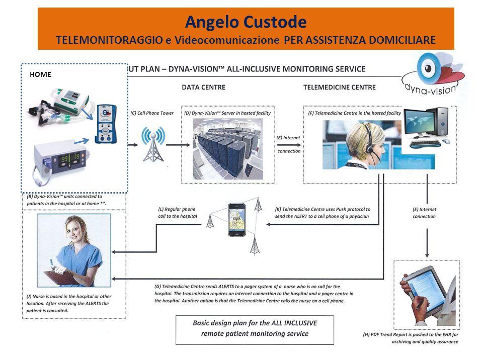 HOME Angelo Custode TELEMONITORAGGIO e Videocomunicazione PER ASSISTENZA DOMICILIARE