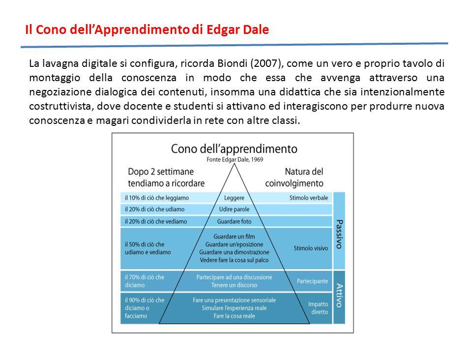 La lavagna digitale si configura, ricorda Biondi (2007), come un vero e proprio tavolo di montaggio della conoscenza in modo che essa che avvenga attr