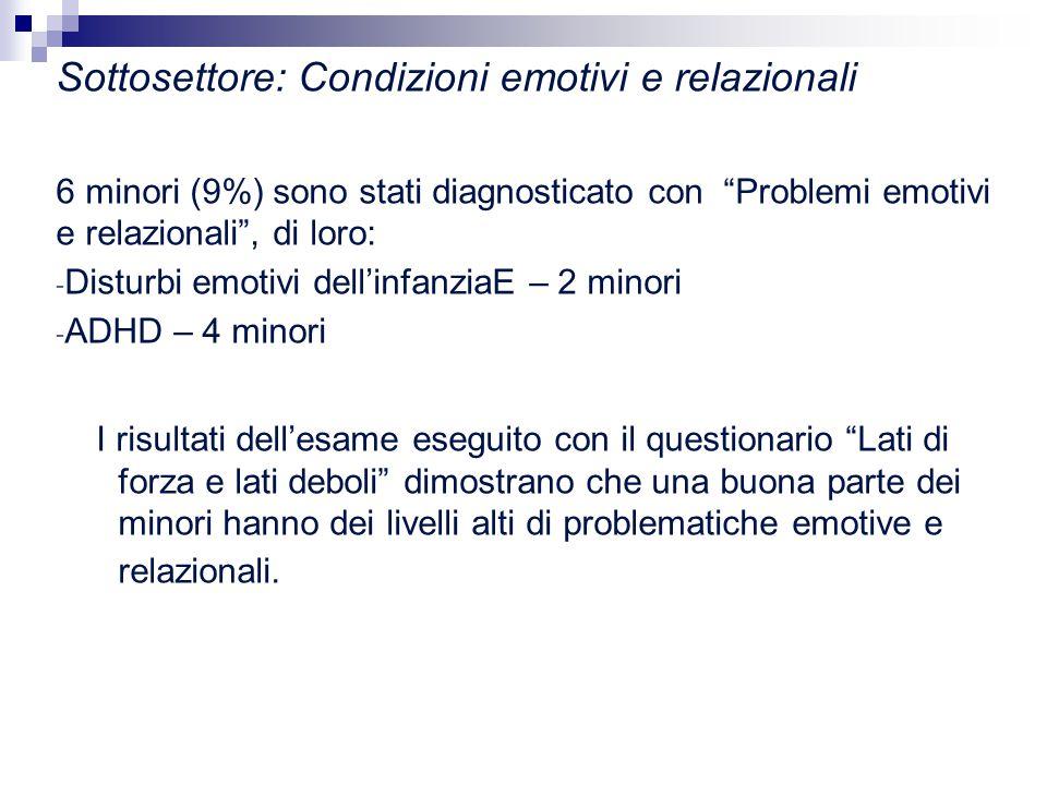 """Sottosettore: Condizioni emotivi e relazionali 6 minori (9%) sono stati diagnosticato con """"Problemi emotivi e relazionali"""", di loro: - Disturbi emotiv"""