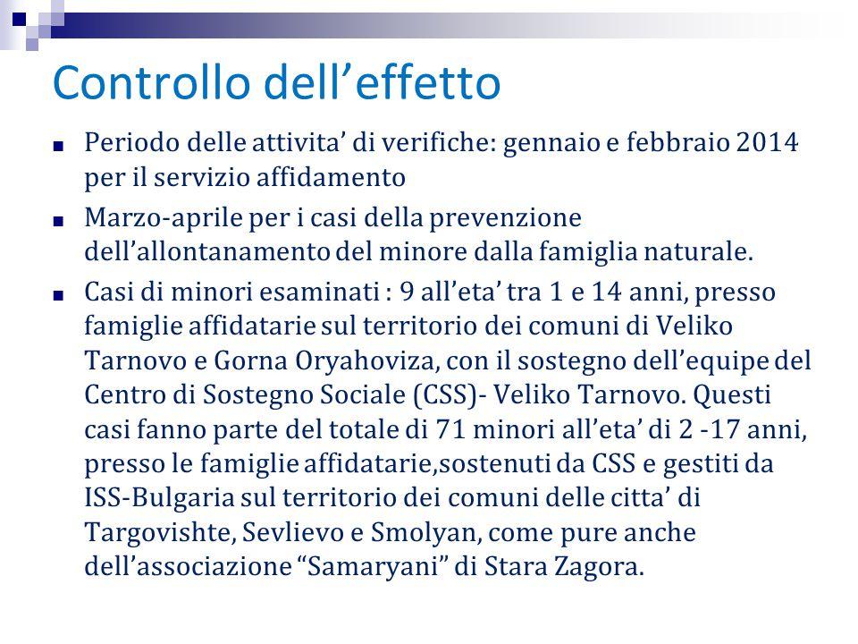 Controllo dell'effetto ■ Periodo delle attivita' di verifiche: gennaio e febbraio 2014 per il servizio affidamento ■ Marzo-aprile per i casi della pre