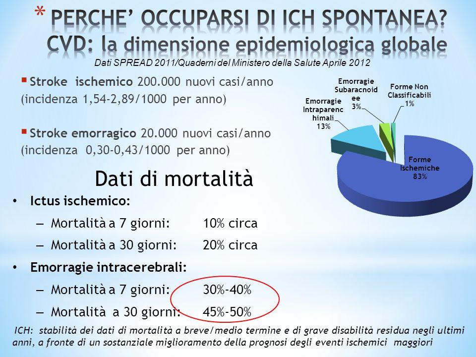  Stroke ischemico 200.000 nuovi casi/anno (incidenza 1,54-2,89/1000 per anno)  Stroke emorragico 20.000 nuovi casi/anno (incidenza 0,30-0,43/1000 pe