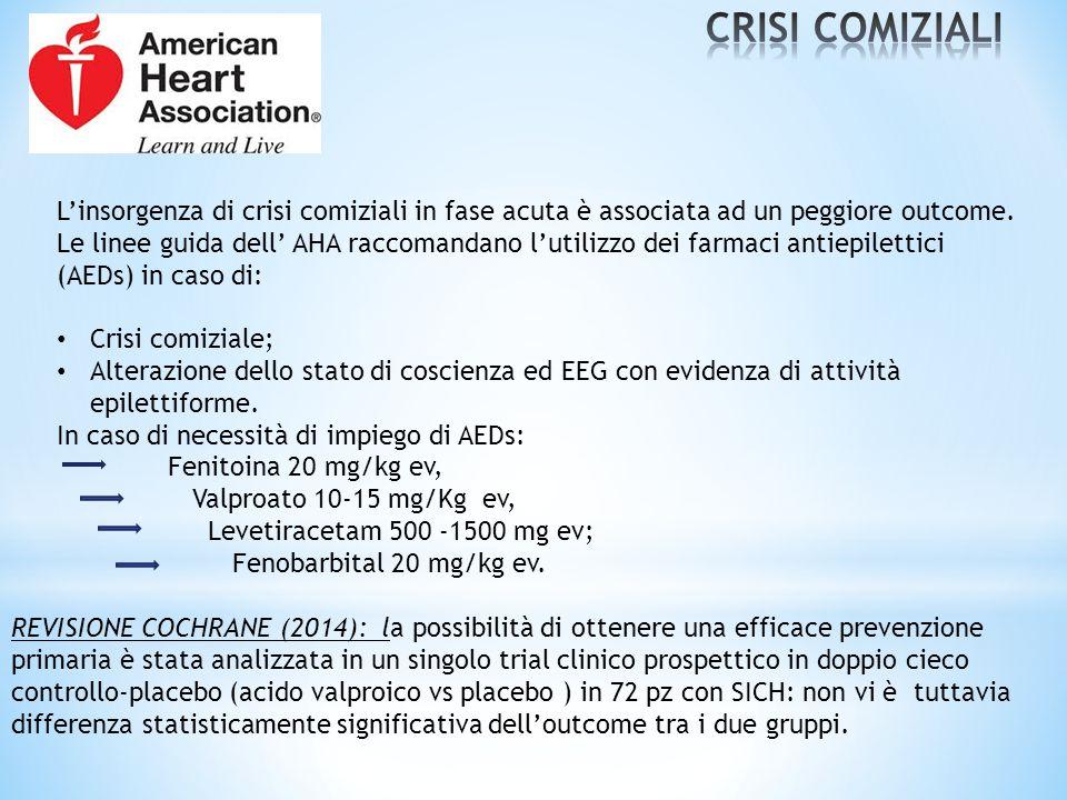 L'insorgenza di crisi comiziali in fase acuta è associata ad un peggiore outcome. Le linee guida dell' AHA raccomandano l'utilizzo dei farmaci antiepi