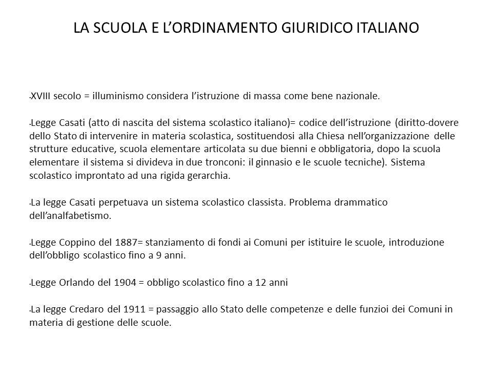 LA SCUOLA E L'ORDINAMENTO GIURIDICO ITALIANO XVIII secolo = illuminismo considera l'istruzione di massa come bene nazionale. Legge Casati (atto di nas