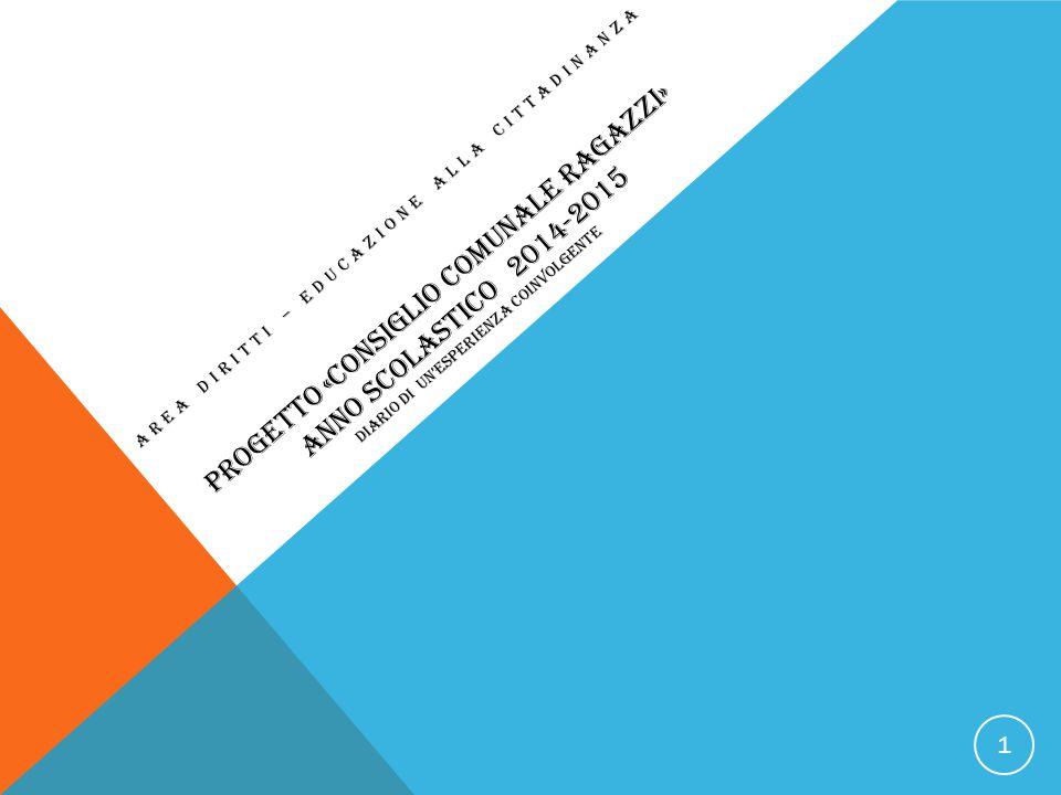 PROGETTO «CONSIGLIO COMUNALE RAGAZZI» ANNO SCOLASTICO 2014-2015 DIARIO DI UN'ESPERIENZA COINVOLGENTE AREA DIRITTI – EDUCAZIONE ALLA CITTADINANZA 1