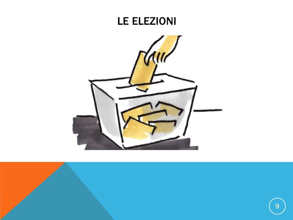 I RISULTATI Le elezioni si svolgono con regolarità.