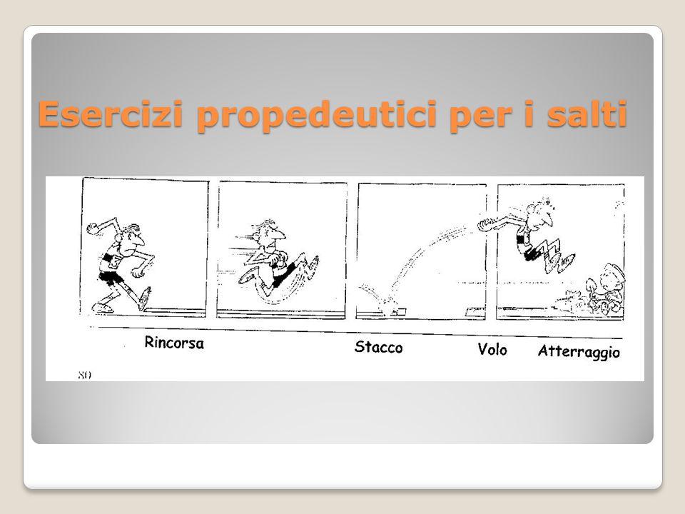Esercizi propedeutici per i salti
