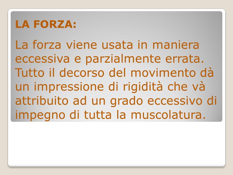 LA FORZA: La forza viene usata in maniera eccessiva e parzialmente errata.
