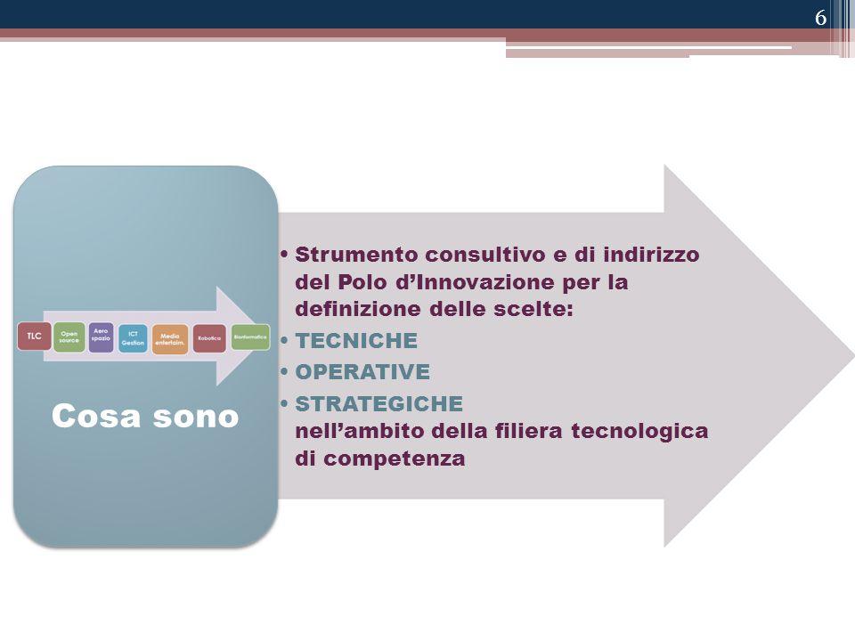 Strumento consultivo e di indirizzo del Polo d'Innovazione per la definizione delle scelte: TECNICHE OPERATIVE STRATEGICHE nell'ambito della filiera tecnologica di competenza Cosa sono 6