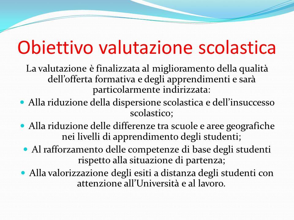 Obiettivo valutazione scolastica La valutazione è finalizzata al miglioramento della qualità dell'offerta formativa e degli apprendimenti e sarà parti