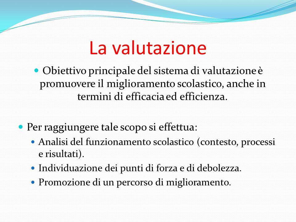 La valutazione Obiettivo principale del sistema di valutazione è promuovere il miglioramento scolastico, anche in termini di efficacia ed efficienza.